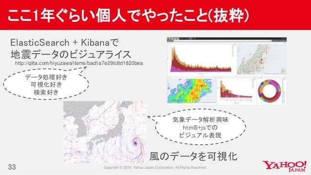 ここ1年ぐらい個人でやったこと(抜粋) 33 ElasticSearch + Kibanaで 地震データのビジュアライス http://qiita.com/hiyuzawa/items/bad1a7e29fc8d1820bea データ処理好き ...