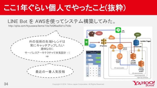 ここ1年ぐらい個人でやったこと(抜粋) 34 LINE Bot を AWSを使ってシステム構築してみた。 http://qiita.com/hiyuzawa/items/10e7bf2f6ad5d1c7fc9c 外の技術の先端トレンドは 常にキ...