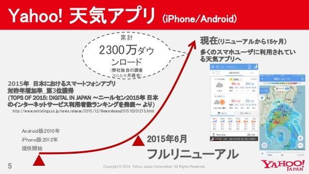 Yahoo! 天気アプリ (iPhone/Android) 5 2015年6月 フルリニューアル 現在(リニューアルから15ヶ月) 多くのスマホユーザに利用されてい る天気アプリへ Android版:2010年 iPhone版:2012年 提供...