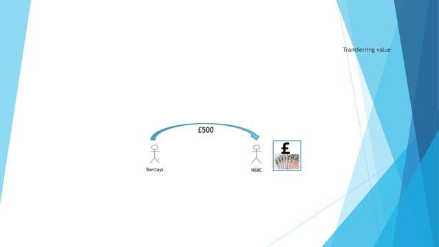 Transferring value Barclays HSBC £500
