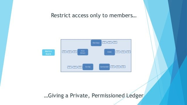 …Giving a Private, Permissioned Ledger Metro Bank Restrict access only to members…
