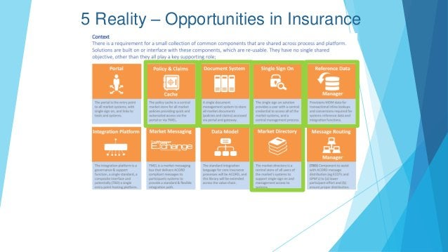 5 Reality – Opportunities in Insurance