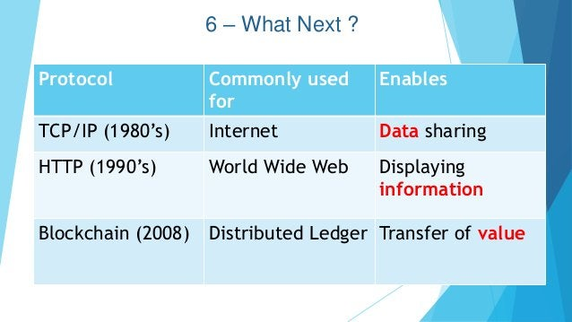 6 – What Next ? Protocol Commonly used for Enables TCP/IP (1980's) Internet Data sharing HTTP (1990's) World Wide Web Disp...