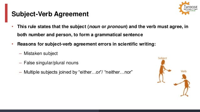 Grammer Subject Verb Agreement Rules