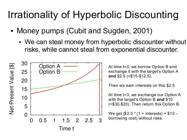 Irrationality of Hyperbolic Discounting ● Money pumps (Cubit and Sugden, 2001) ● We can steal money from hyperbolic discou...