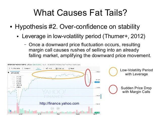 What Causes Fat Tails? ● Hypothesis #2. Over-confidence on stability ● Leverage in low-volatility period (Thurner+, 2012) ...