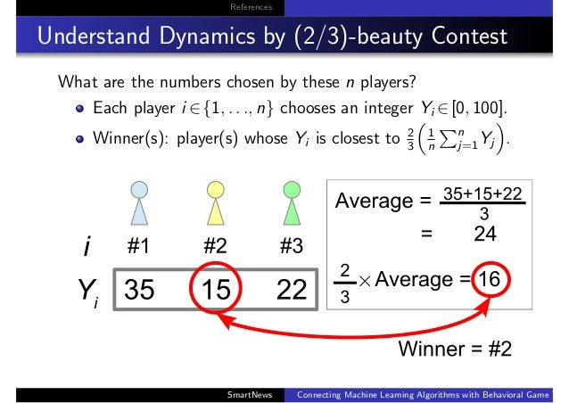 References Understand Dynamics by (2/3)-beauty Contest What are the numbers chosen by these n players? Each player i ∈{1, ...