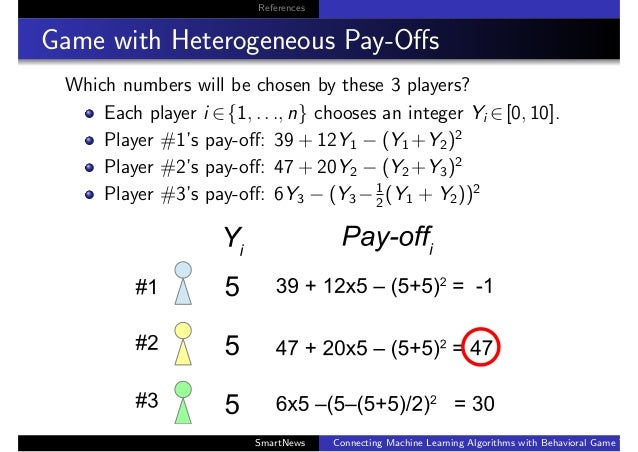 References Game with Heterogeneous Pay-Offs Which numbers will be chosen by these 3 players? Each player i ∈{1, . . ., n} c...