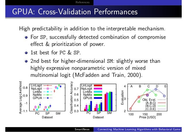 References GPUA: Cross-Validation Performances High predictability in addition to the interpretable mechanism. For SP, suc...