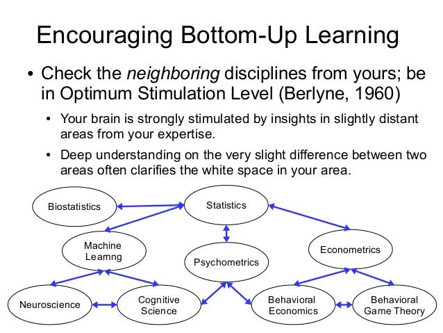 Encouraging Bottom-Up Learning ● Check the neighboring disciplines from yours; be in Optimum Stimulation Level (Berlyne, 1...