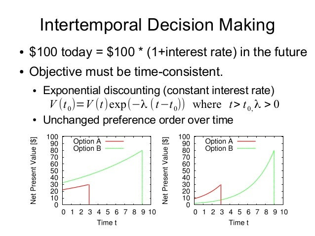 Intertemporal Decision Making ● $100 today = $100 * (1+interest rate) in the future ● Objective must be time-consistent. ●...