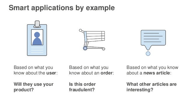 Smart applications by example Based on what you know about the user: Will they use your product? Based on what you know ab...