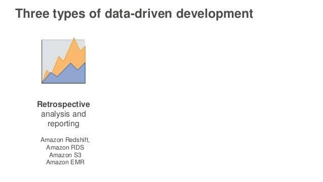 Three types of data-driven development Retrospective analysis and reporting Amazon Redshift, Amazon RDS Amazon S3 Amazon E...