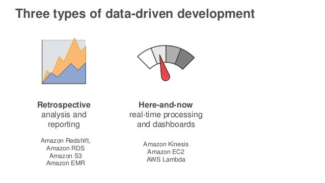Three types of data-driven development Retrospective analysis and reporting Here-and-now real-time processing and dashboar...