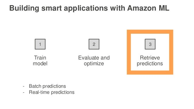 Train model Evaluate and optimize Retrieve predictions 1 2 3 Building smart applications with Amazon ML - Batch prediction...