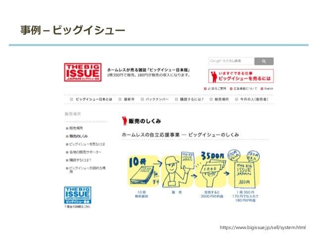 事例-ビッグイシュー https://www.bigissue.jp/sell/system.html