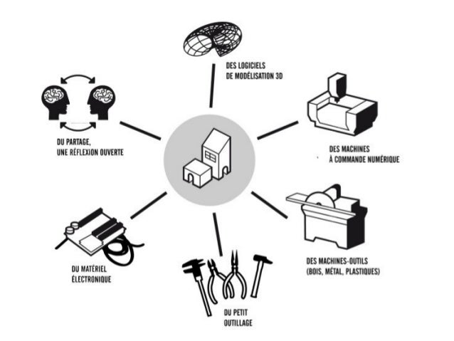 Makers, IoT, Third Industrial Revolution and (im)Precision
