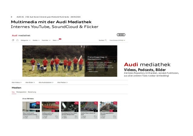 Audi My Net >> Audi Social Intranet goes Mobile & Multimedia