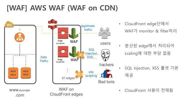 9월 웨비나 AWS에서의 네트워크 보안 (이경수 솔루션즈 아키텍트)
