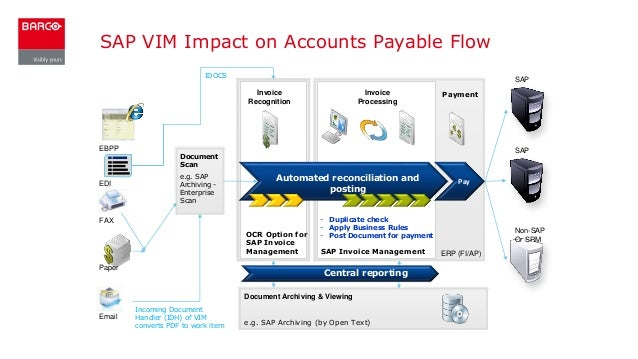 gaining efficiency at barco with sap vendor invoice management