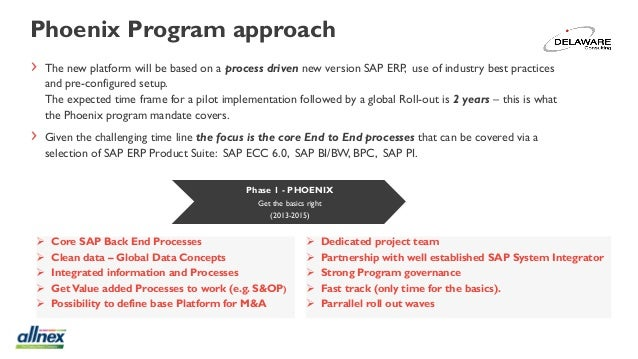 Streamlining Global Business Processes with SAP at Allnex