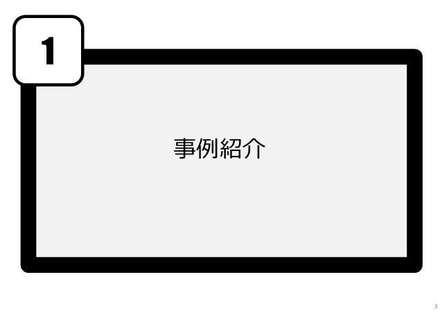 20161016 体験型研修セミナー Slide 3