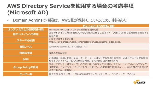 AWS Black Belt Online Seminar 2016 AWS上でのActive Directory構築