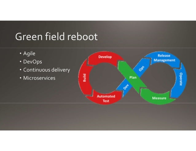 20161020 GeeCON Continuous delivery Slide 3