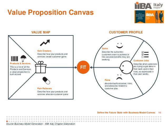 concept of value proposition essay Using the value proposition canvas live in a workshop the value proposition canvas can be used in testing and iterating a startup or new product concept.