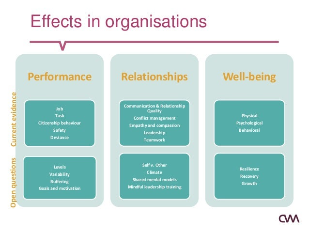 effective aproches in leadership and managemen