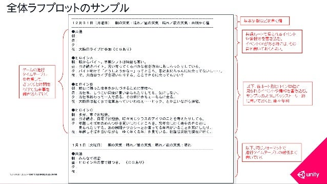 http://www.psychelia2.com/haruhi_tsuiso_flow.html シナリオフローをストーリーラインに展開することで、 実際にプレイヤーが直面するストーリーフローが完成する。 『涼宮ハルヒの追想』の場合、それは...