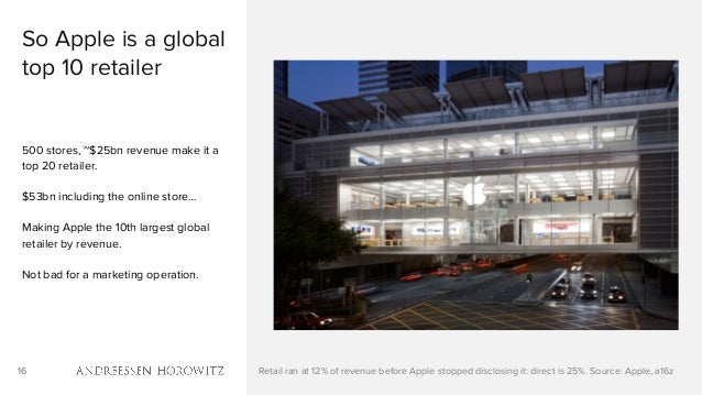 16 So Apple is a global top 10 retailer 500 stores, ~$25bn revenue make it a top 20 retailer. $53bn including the online s...