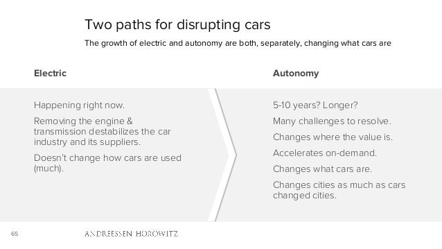 65 Two paths for disrupting cars Electric Happening right now. Removing the engine & transmission destabilizes the car ind...