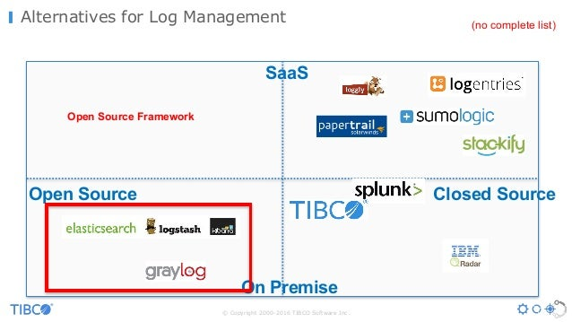 Log Analytics for Distributed Microservices