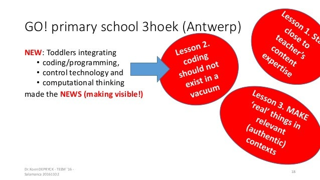 GO! primary school 3hoek (Antwerp) NEW: Toddlers integrating • coding/programming, • control technology and • computationa...