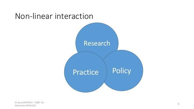 Non-linear interaction Dr. Koen DEPRYCK - TEEM '16 - Salamanca 20161102 8 Research PolicyPractice