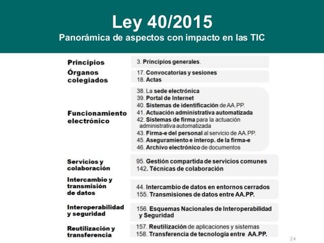 tipo test ley 39 2015 pdf