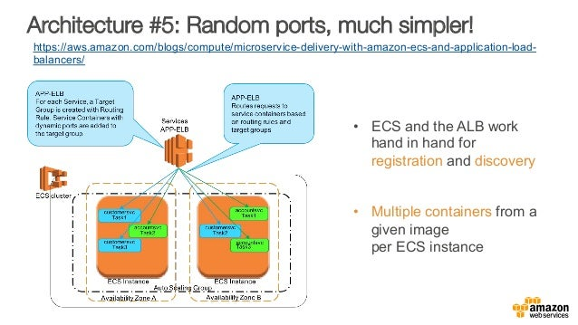 Running docker clusters on aws november 2016 for Consul aws ecs