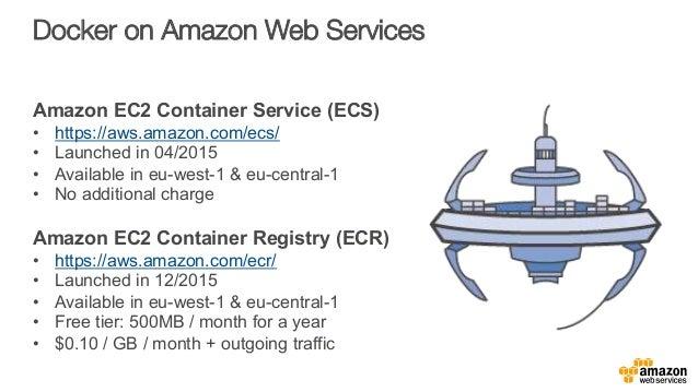Docker on Amazon Web Services Amazon EC2 Container Service (ECS) • https://aws.amazon.com/ecs/ • Launched in 04/2015 • ...