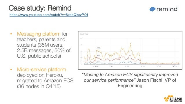 """Case study: Remind """"Moving to Amazon ECS significantly improved our service performance"""" Jason Fischl, VP of Engineering h..."""