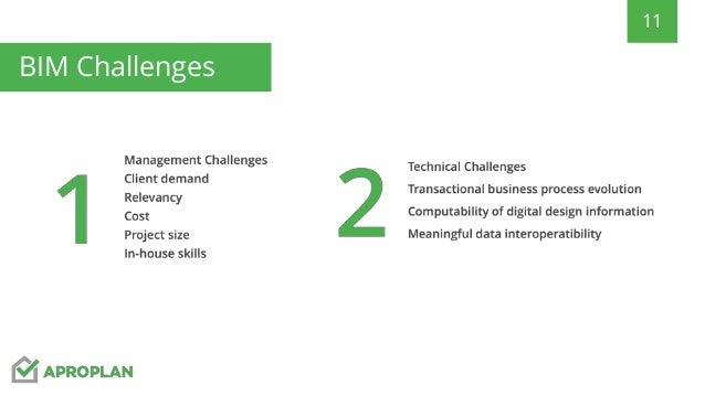 analysis of communication challenges and potential Information and communications technology  the daunting challenges and potential opportunities presented by both a wider regional social.