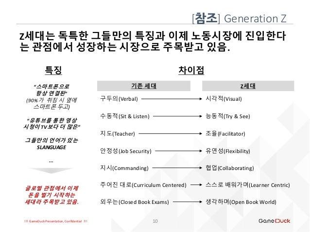 !!! GameDuck Presentation, Confidential !!! Z세대는 독특한 그들만의 특징과 이제 노동시장에 진입한다 는 관점에서 성장하는 시장으로 주목받고 있음. [참조] Generation Z 차이...