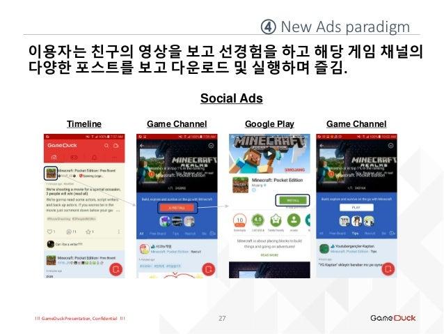 !!! GameDuck Presentation, Confidential !!! 27 이용자는 친구의 영상을 보고 선경험을 하고 해당 게임 채널의 다양한 포스트를 보고 다운로드 및 실행하며 즐김. Social Ads Ti...