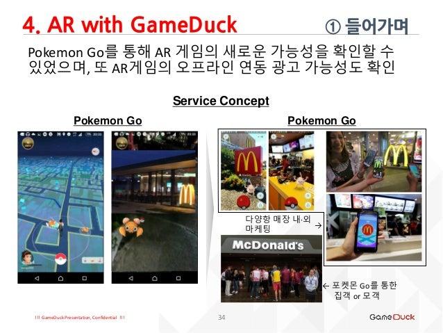 !!! GameDuck Presentation, Confidential !!! ① 들어가며 34 Pokemon Go를 통해 AR 게임의 새로운 가능성을 확인할 수 있었으며, 또 AR게임의 오프라인 연동 광고 가능성도 확...
