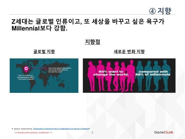 !!! GameDuck Presentation, Confidential !!! Z세대는 글로벌 인류이고, 또 세상을 바꾸고 싶은 욕구가 Millennial보다 강함. ④ 지향 8 지향점 ※ Source : Visionc...