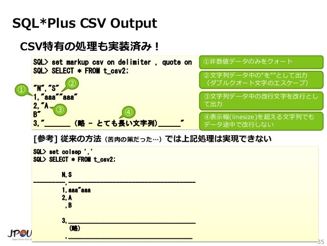 "35 SQL*Plus CSV Output CSV特有の処理も実装済み! SQL> set markup csv on delimiter , quote on SQL> SELECT * FROM t_csv2; ""N"",""S"" 1,""aa..."