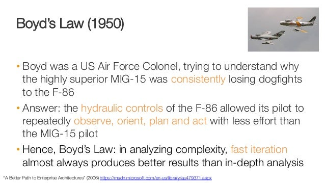 Boyd's Law (1950) •Boyd was a US Air Force Colonel, trying to understand why the highly superior MIG-15 was consistently ...