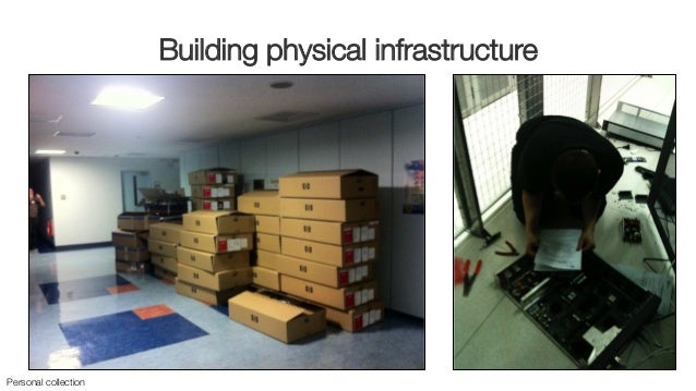 Disaster Recovery (or not) IBM datacenter (Dec'11, Tokyo) Verizon facilities (Nov'12, Sandy in NYC) Personal collection