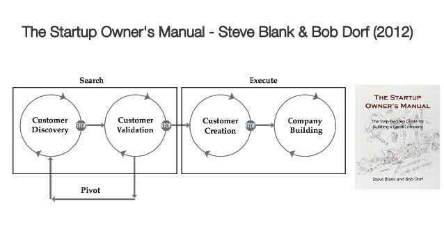 The Startup Owner's Manual - Steve Blank & Bob Dorf (2012)