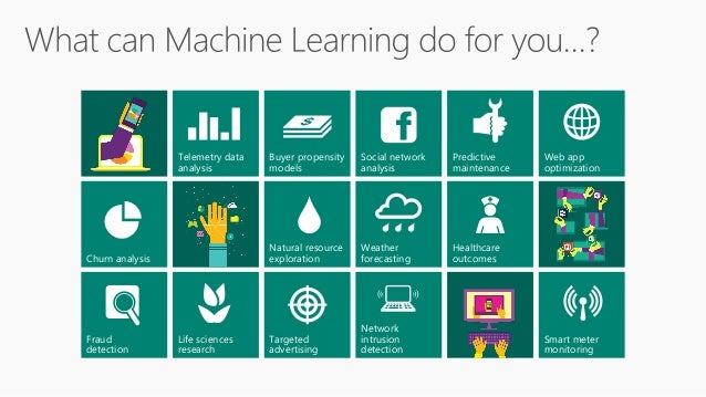 Image Result For Data Science Machine Learning